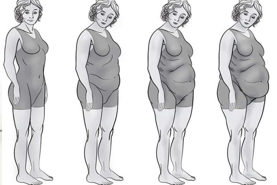 Развитие ожирения. Кто виноват? Что делать?