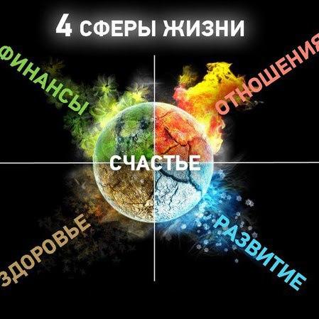 4 шага к счастливой жизни