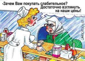 цены в аптеках